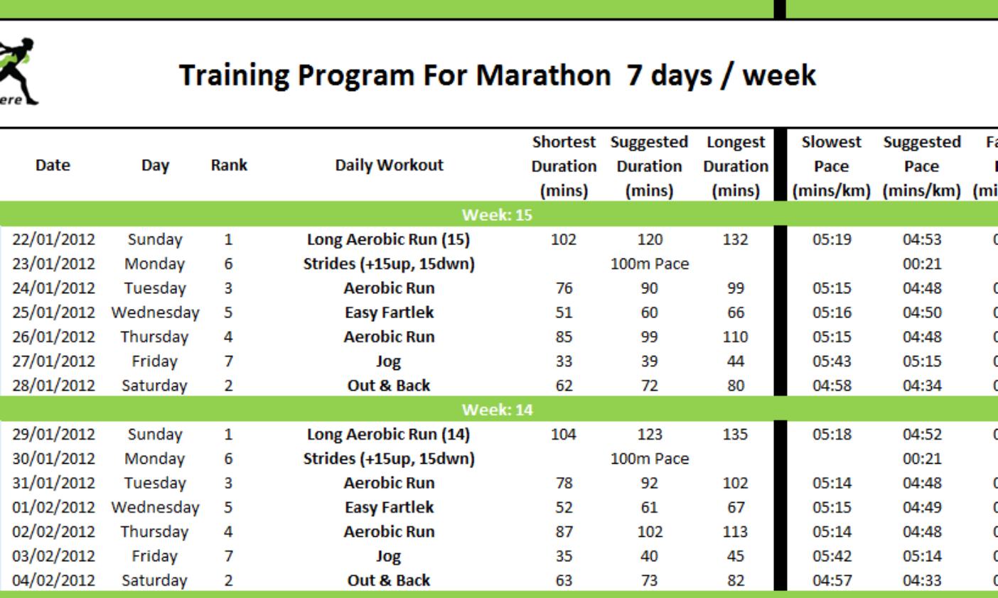 Training programme screenshots