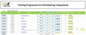 Screenshot of one week from one of our sample Lydiard-inspired training programme