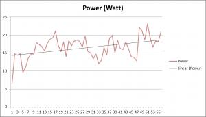 PowerBreathePowerGraph