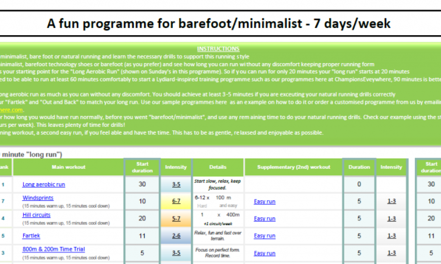 Fun transition programme for natural running, barefoot running and minimalist running