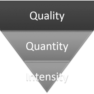 Bring true quality in your running training